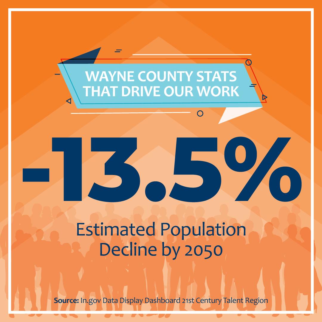 Wayne County Population Decline