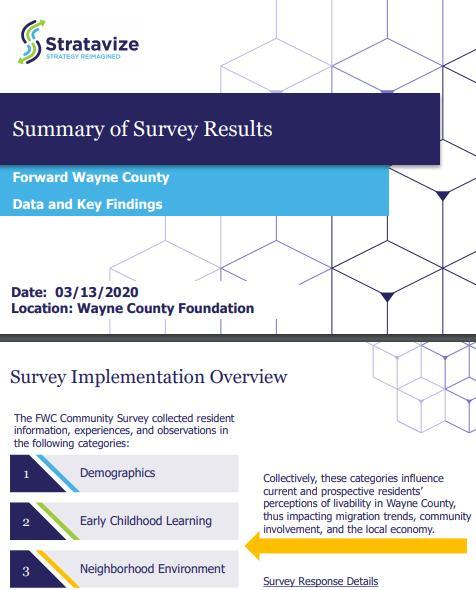 Thumb Survey Summary