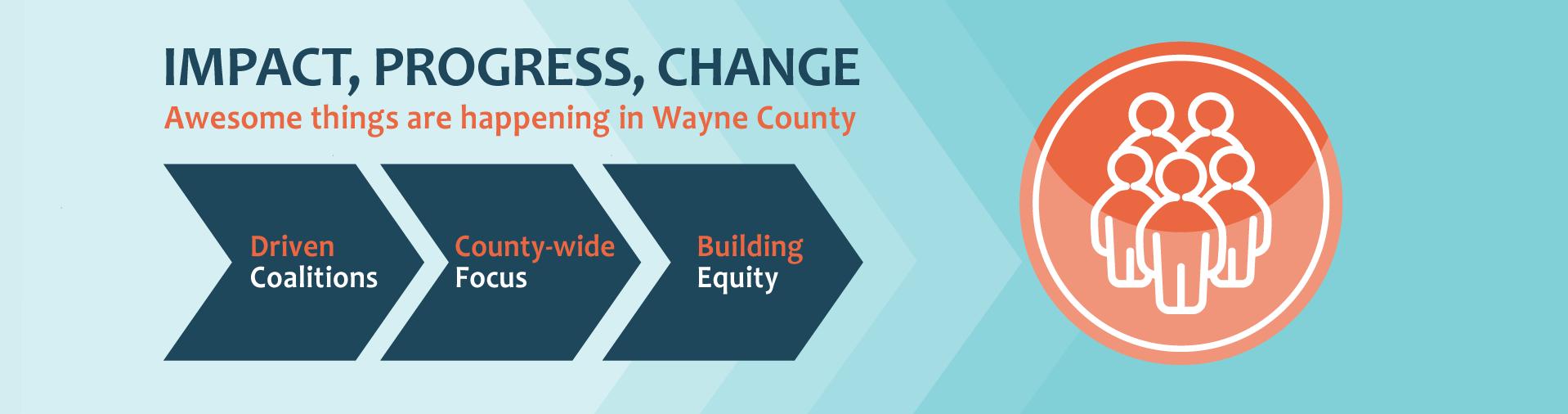 Wayne County Community Impact
